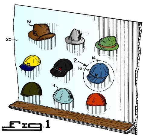All Diffrent Types Of Hats